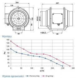 Wentylator kanałowy fi 125mm TB125 R24fans, Wentylator